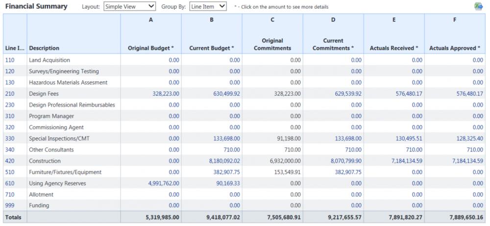 Graphic of Cost Module in E-Builder