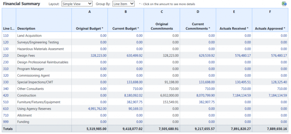 Graphic of Cost Module in E-Builder